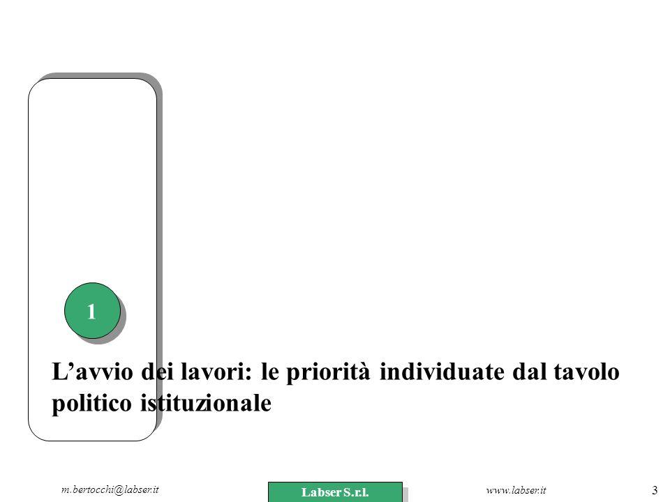 www.labser.it m.bertocchi@labser.it Labser S.r.l. 3 Lavvio dei lavori: le priorità individuate dal tavolo politico istituzionale 1 1