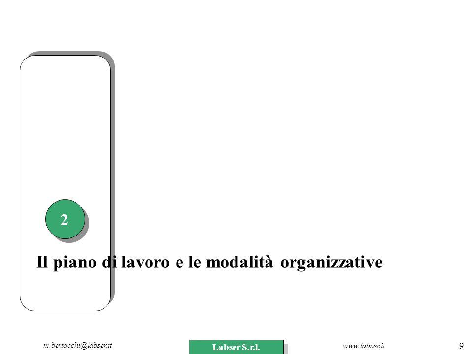 www.labser.it m.bertocchi@labser.it Labser S.r.l. 9 Il piano di lavoro e le modalità organizzative 2 2
