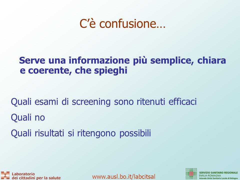 www.ausl.bo.it/labcitsal SCREENING SPONTANEI QUESTIONARIO Indagine sul bisogno informativo dei cittadini Stiamo lavorando a un progetto di informazione sul tumore della prostata 1.Cosa sa riguardo il tumore della prostata.