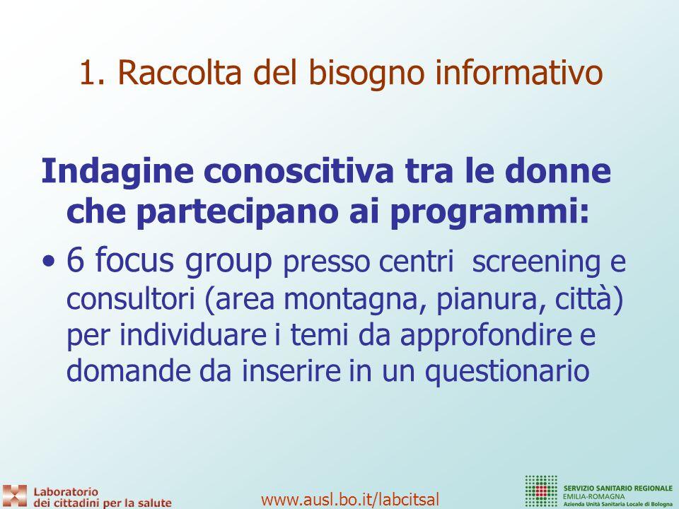 www.ausl.bo.it/labcitsal Argomenti/domande dei focus groups Confronto aspettative/esperienza Dallinvito allesame compiuto, le aspettative che vi eravate fatte sono state rispettate.