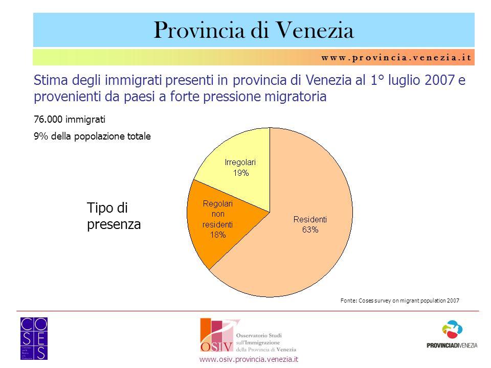 w w w. p r o v i n c i a. v e n e z i a. i t Stima degli immigrati presenti in provincia di Venezia al 1° luglio 2007 e provenienti da paesi a forte p