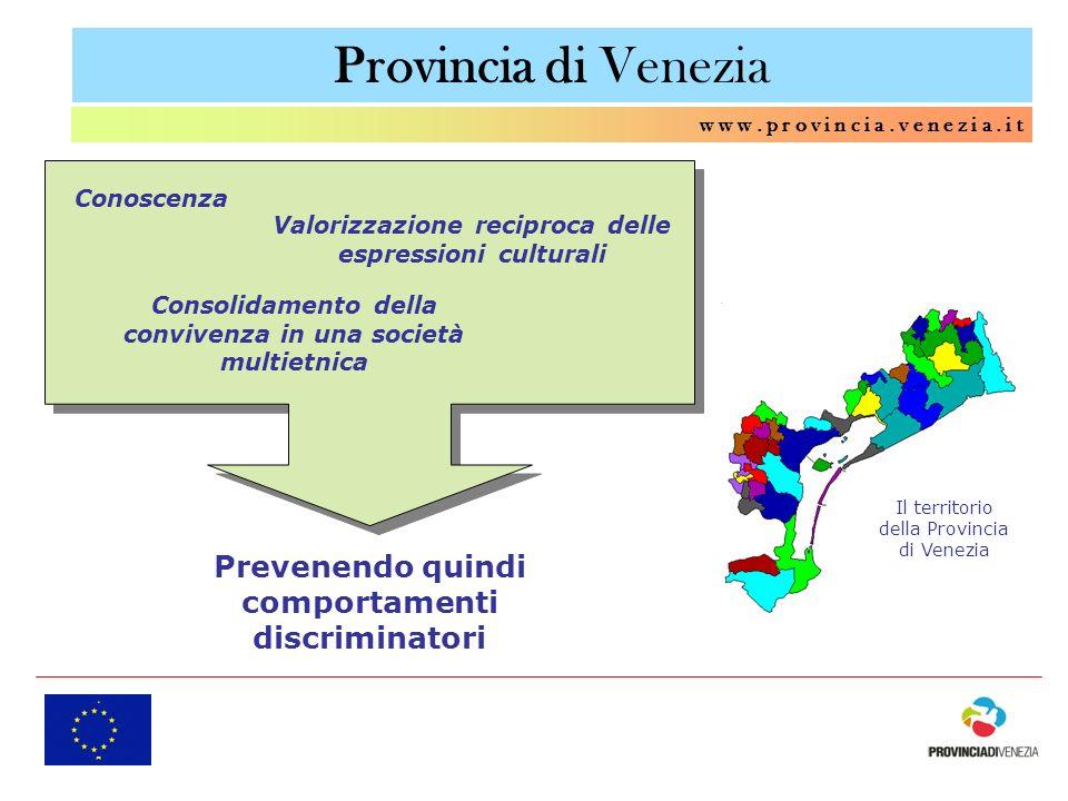 Provincia di Venezia w w w. p r o v i n c i a. v e n e z i a. i t Conoscenza Valorizzazione reciproca delle espressioni culturali Consolidamento della
