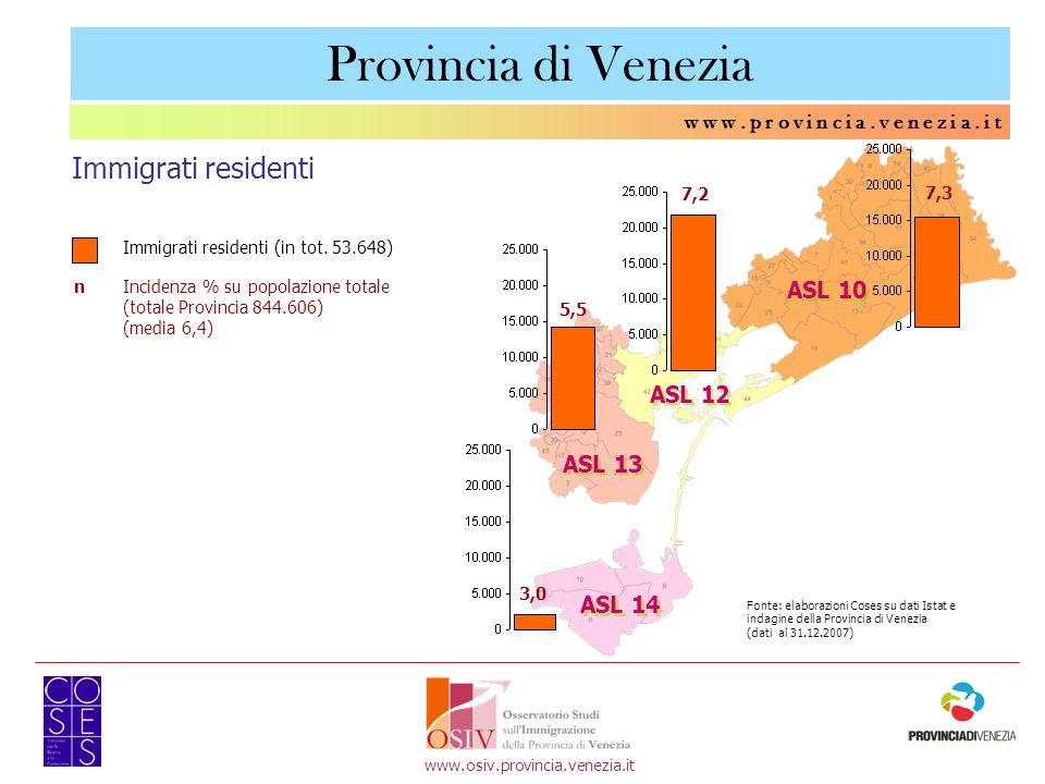 w w w. p r o v i n c i a. v e n e z i a. i t Immigrati residenti Immigrati residenti (in tot. 53.648) Incidenza % su popolazione totale (totale Provin
