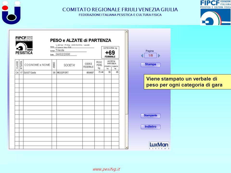 COMITATO REGIONALE FRIULI VENEZIA GIULIA FEDERAZIONE ITALIANA PESISTICA E CULTURA FISICA www.pesifvg.it Viene stampato un verbale di peso per ogni cat