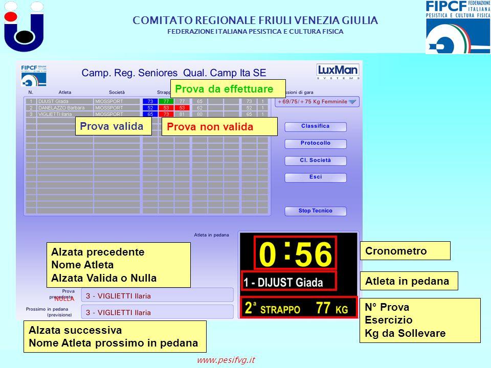 COMITATO REGIONALE FRIULI VENEZIA GIULIA FEDERAZIONE ITALIANA PESISTICA E CULTURA FISICA www.pesifvg.it Cronometro Atleta in pedana N° Prova Esercizio