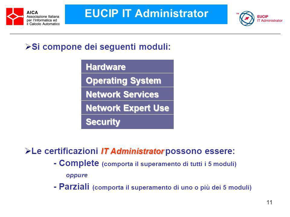 11 IT Administrator Le certificazioni IT Administrator possono essere: - Complete (comporta il superamento di tutti i 5 moduli) oppure - Parziali (com