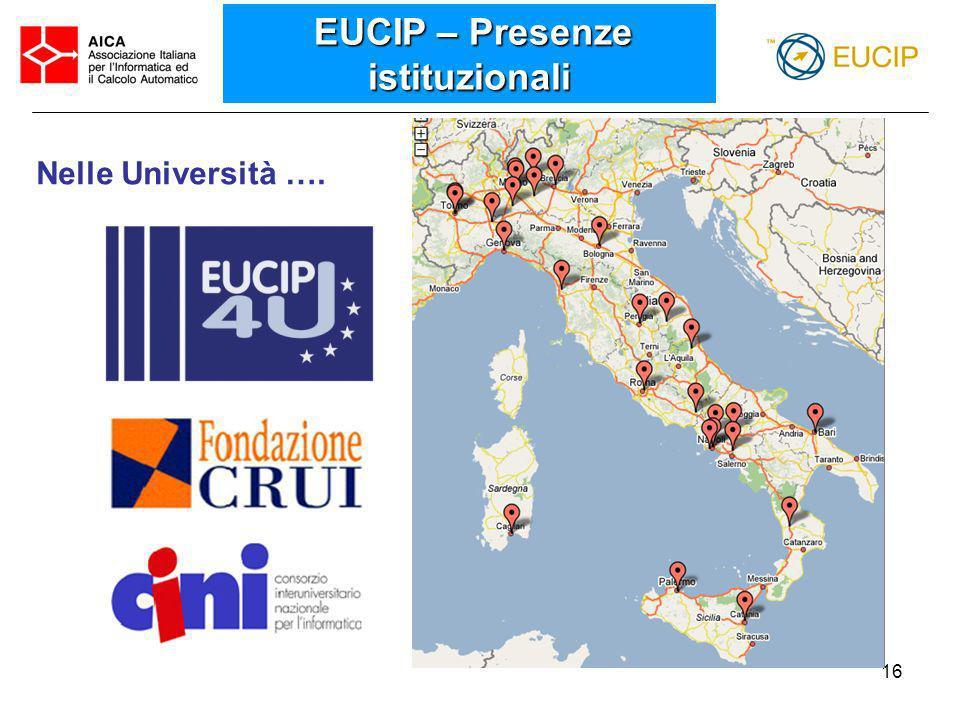 16 EUCIP – Presenze istituzionali EUCIP – Presenze istituzionali Nelle Università ….