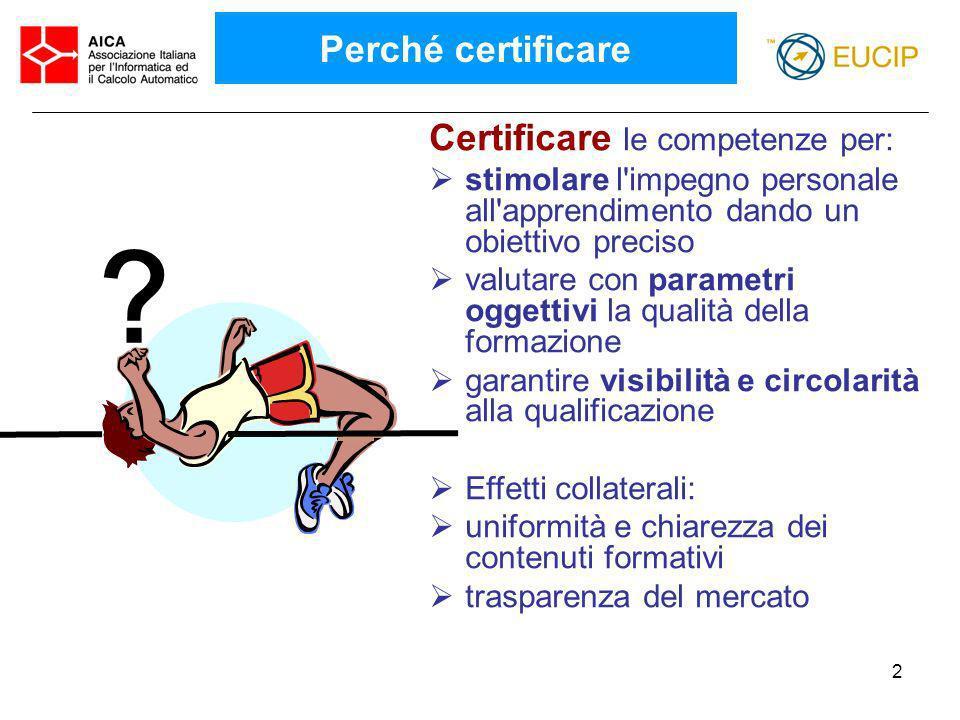 2 Perché certificare Certificare le competenze per: stimolare l'impegno personale all'apprendimento dando un obiettivo preciso valutare con parametri