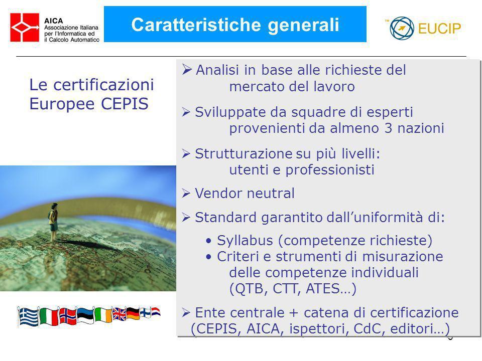 4 Le certificazioni Europee CEPIS Le certificazioni Europee CEPIS Specialisti ICT (Italia: 1,375 mil.) Utenti (forza lavoro) ( 9,225 mil.) Non forza lavoro (>15 anni) ( 25,300mil.) Non utenti (forza lavoro) ( 11,332 mil.)