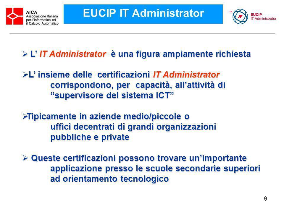 9 L IT Administrator è una figura ampiamente richiesta L IT Administrator è una figura ampiamente richiesta L insieme delle certificazioni IT Administ