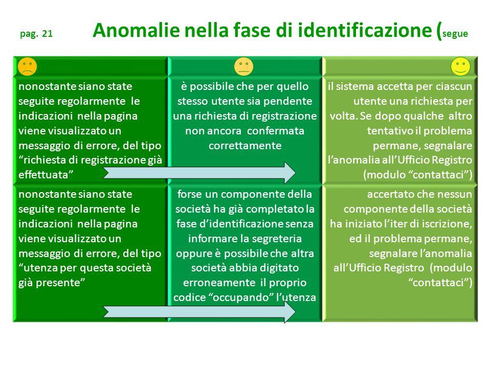 pag. 21 Anomalie nella fase di identificazione ( segue nonostante siano state seguite regolarmente le indicazioni nella pagina viene visualizzato un m