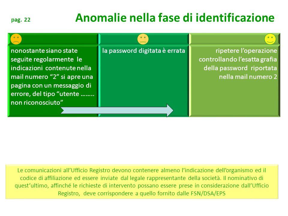 pag. 22 Anomalie nella fase di identificazione nonostante siano state seguite regolarmente le indicazioni contenute nella mail numero 2 si apre una pa