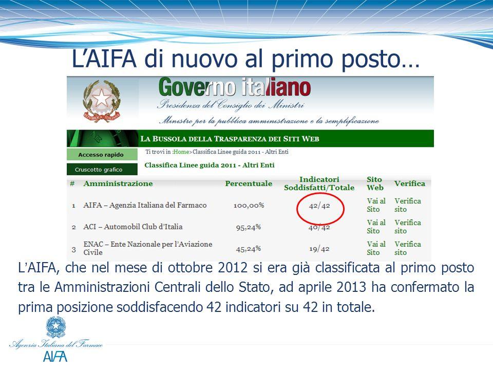 LAIFA di nuovo al primo posto… LAIFA, che nel mese di ottobre 2012 si era già classificata al primo posto tra le Amministrazioni Centrali dello Stato,