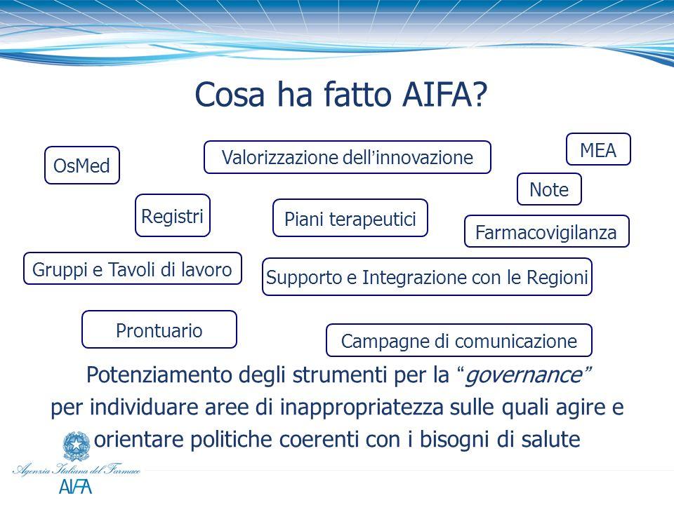 Cosa ha fatto AIFA? Potenziamento degli strumenti per la governance per individuare aree di inappropriatezza sulle quali agire e orientare politiche c
