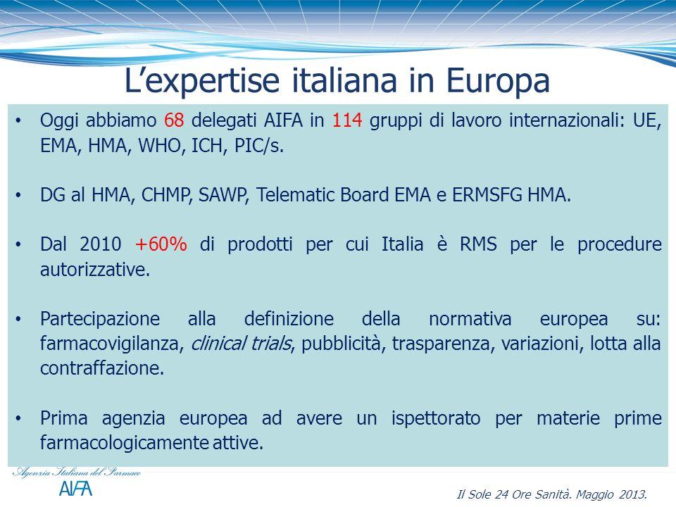 Lexpertise italiana in Europa Il Sole 24 Ore Sanità. Maggio 2013. Oggi abbiamo 68 delegati AIFA in 114 gruppi di lavoro internazionali: UE, EMA, HMA,