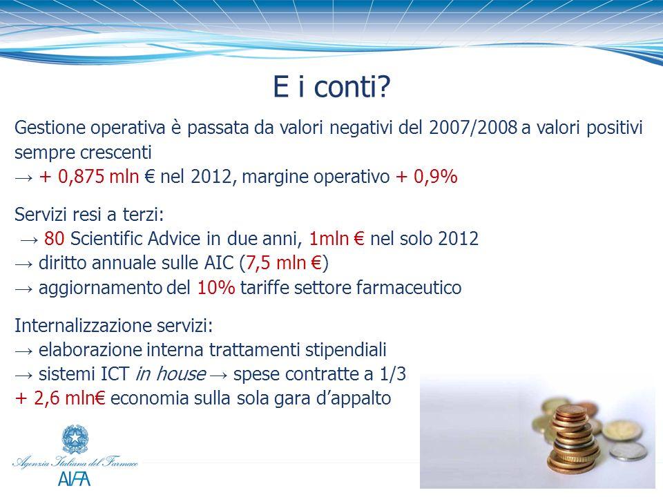 Gestione operativa è passata da valori negativi del 2007/2008 a valori positivi sempre crescenti + 0,875 mln nel 2012, margine operativo + 0,9% Serviz