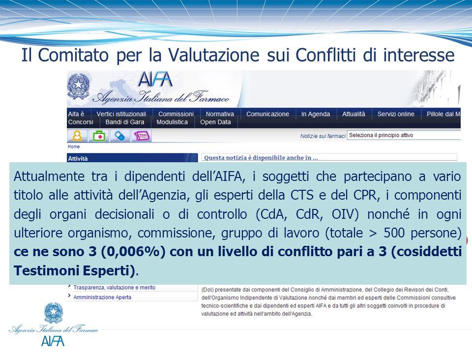 Il Comitato per la Valutazione sui Conflitti di interesse Attualmente tra i dipendenti dellAIFA, i soggetti che partecipano a vario titolo alle attivi