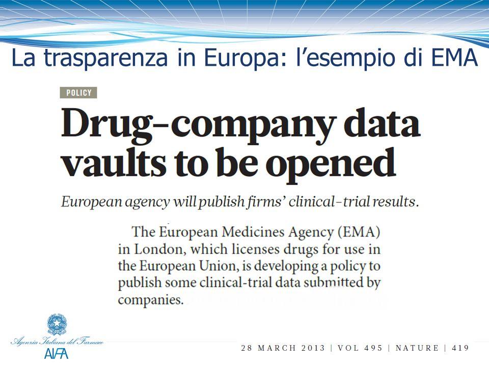 La trasparenza in Europa: lesempio di EMA