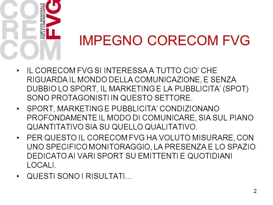 23 Il monitoraggio presentato è stato realizzato nella sua totalità dal Corecom FVG allinterno dei suoi uffici e con propri mezzi tecnologici.