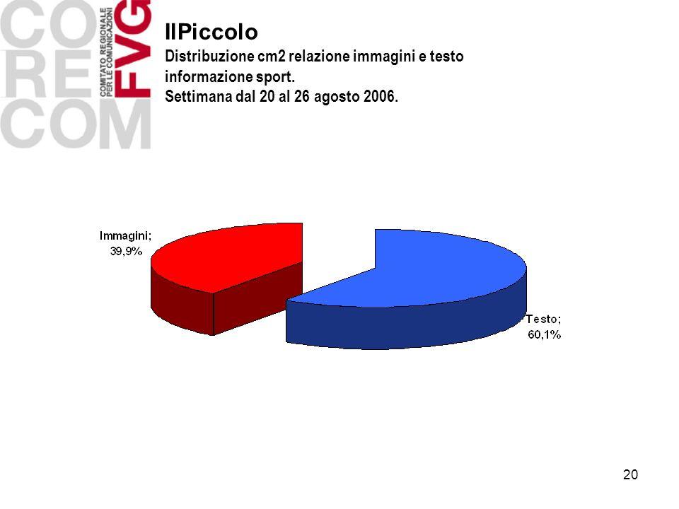 20 IlPiccolo Distribuzione cm2 relazione immagini e testo informazione sport. Settimana dal 20 al 26 agosto 2006.