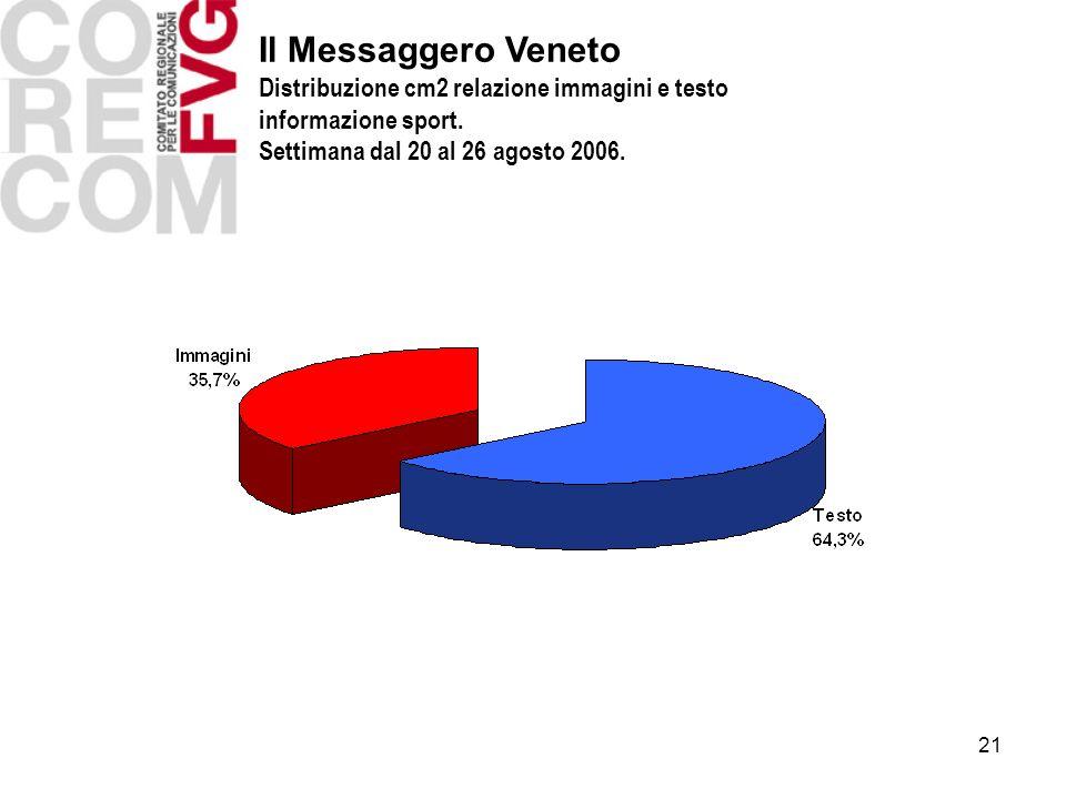 21 Il Messaggero Veneto Distribuzione cm2 relazione immagini e testo informazione sport. Settimana dal 20 al 26 agosto 2006.