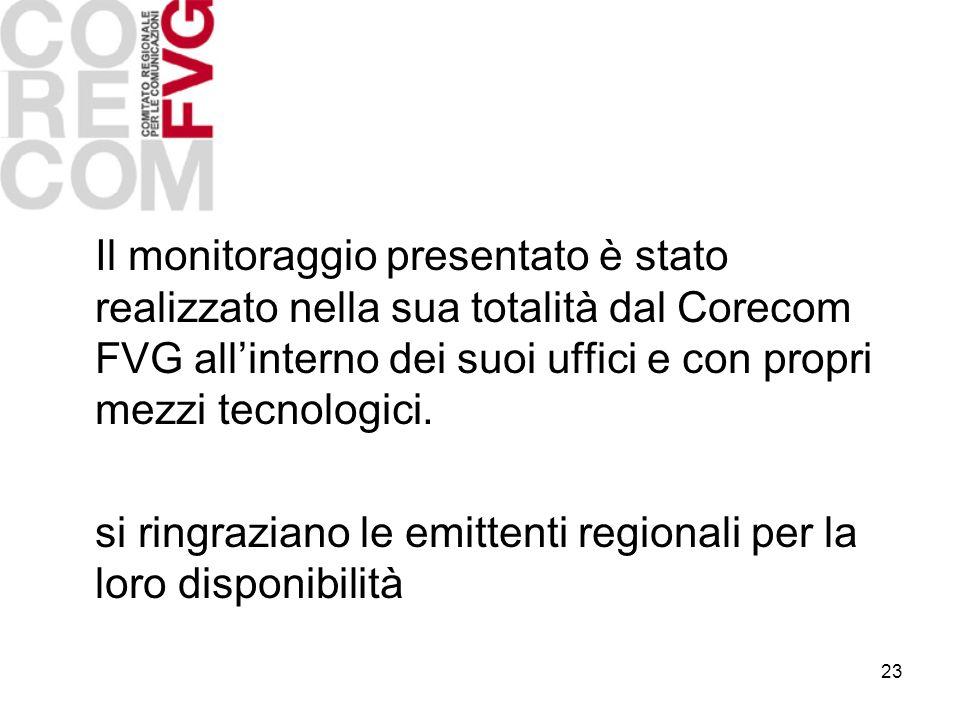 23 Il monitoraggio presentato è stato realizzato nella sua totalità dal Corecom FVG allinterno dei suoi uffici e con propri mezzi tecnologici. si ring