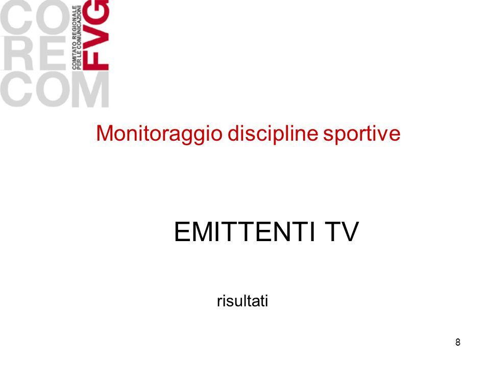 8 Monitoraggio discipline sportive EMITTENTI TV risultati