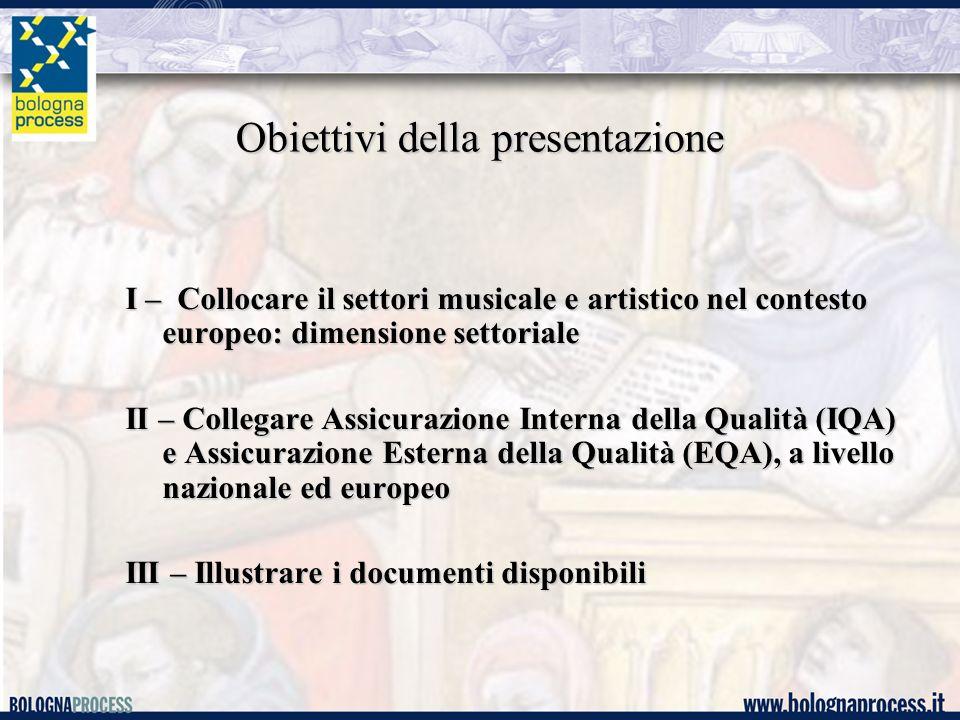 Obiettivi della presentazione I – Collocare il settori musicale e artistico nel contesto europeo: dimensione settoriale II – Collegare Assicurazione Interna della Qualità (IQA) e Assicurazione Esterna della Qualità (EQA), a livello nazionale ed europeo III – Illustrare i documenti disponibili