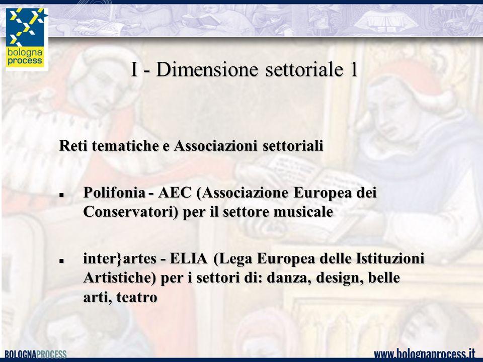 I - Dimensione settoriale 1 Reti tematiche e Associazioni settoriali Polifonia - AEC (Associazione Europea dei Conservatori) per il settore musicale Polifonia - AEC (Associazione Europea dei Conservatori) per il settore musicale inter}artes - ELIA (Lega Europea delle Istituzioni Artistiche) per i settori di: danza, design, belle arti, teatro inter}artes - ELIA (Lega Europea delle Istituzioni Artistiche) per i settori di: danza, design, belle arti, teatro