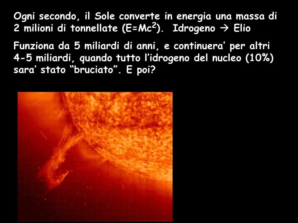 Ogni secondo, il Sole converte in energia una massa di 2 milioni di tonnellate (E=Mc 2 ). Idrogeno Elio Funziona da 5 miliardi di anni, e continuera p