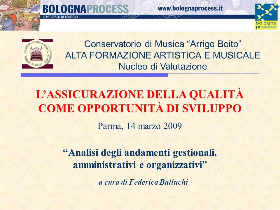 Analisi degli andamenti gestionali, amministrativi e organizzativi a cura di Federica Balluchi Parma, 14 marzo 2009 LASSICURAZIONE DELLA QUALITÀ COME