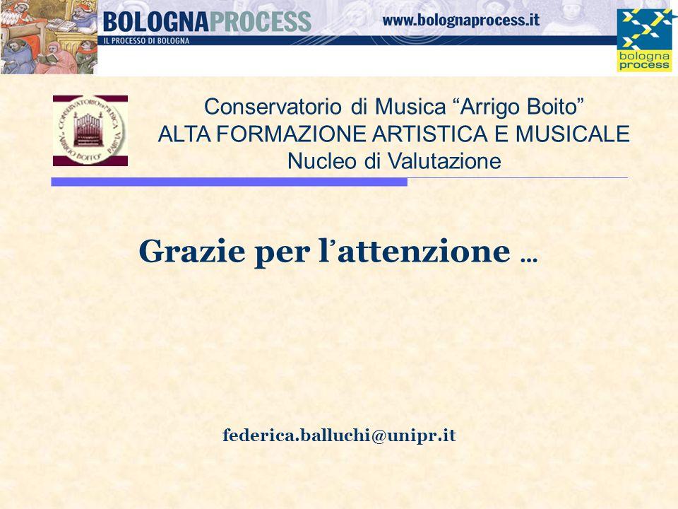 Conservatorio di Musica Arrigo Boito ALTA FORMAZIONE ARTISTICA E MUSICALE Nucleo di Valutazione Grazie per l attenzione … federica.balluchi@unipr.it