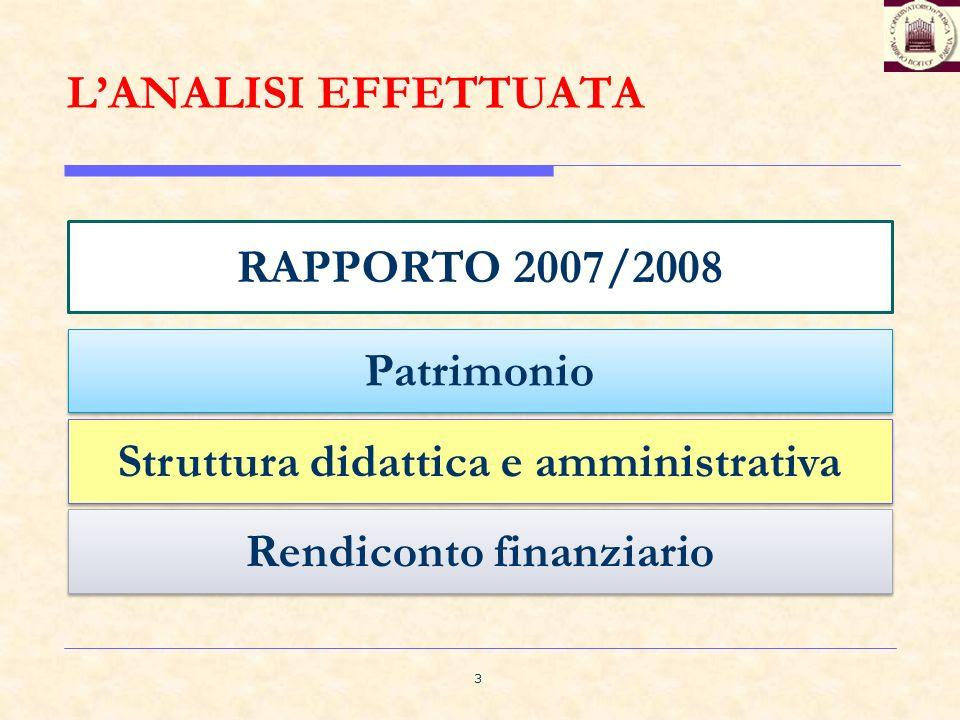 3 LANALISI EFFETTUATA RAPPORTO 2007/2008 Patrimonio Struttura didattica e amministrativa Rendiconto finanziario