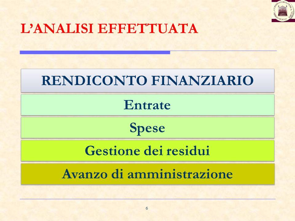 6 LANALISI EFFETTUATA RENDICONTO FINANZIARIO Entrate Spese Gestione dei residui Avanzo di amministrazione