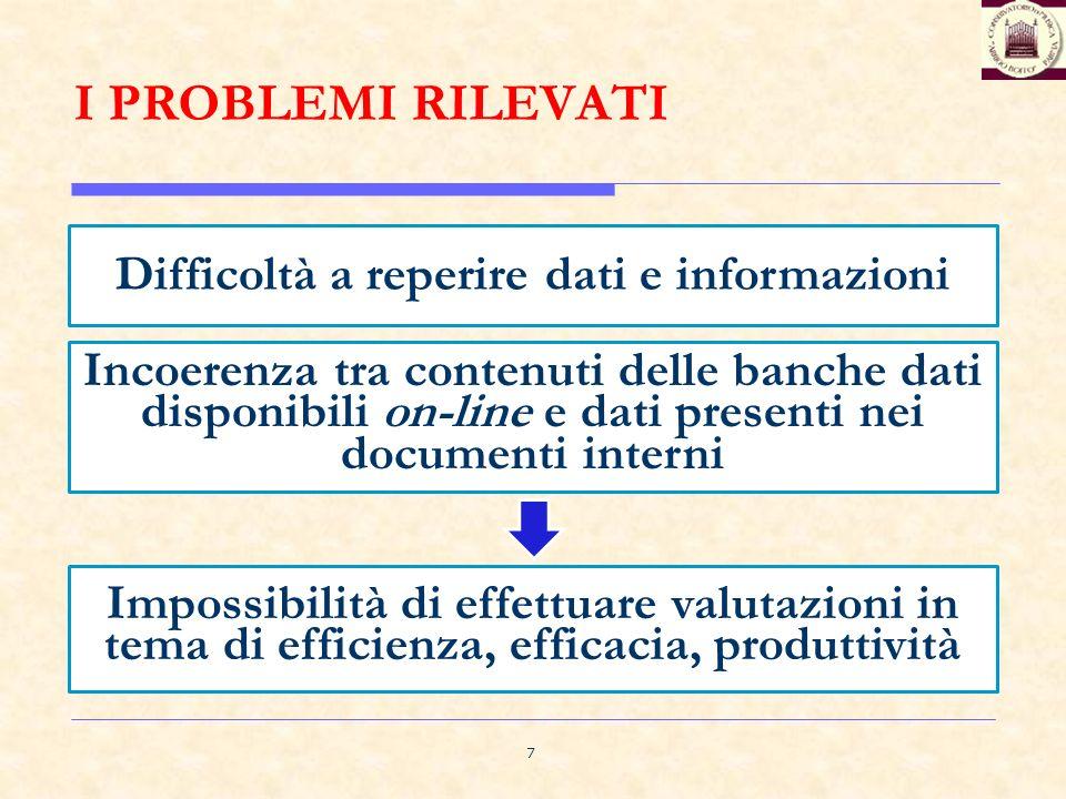 7 I PROBLEMI RILEVATI Difficoltà a reperire dati e informazioni Incoerenza tra contenuti delle banche dati disponibili on-line e dati presenti nei documenti interni Impossibilità di effettuare valutazioni in tema di efficienza, efficacia, produttività