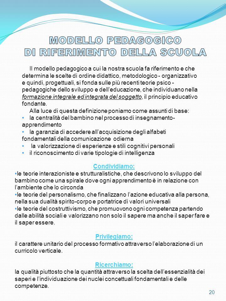 20 Il modello pedagogico a cui la nostra scuola fa riferimento e che determina le scelte di ordine didattico, metodologico - organizzativo e quindi, p