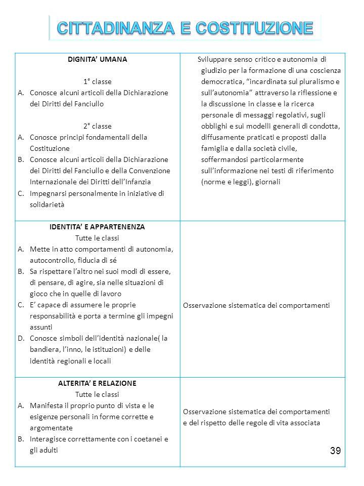 39 DIGNITA UMANA 1° classe A.Conosce alcuni articoli della Dichiarazione dei Diritti del Fanciullo 2° classe A.Conosce principi fondamentali della Cos