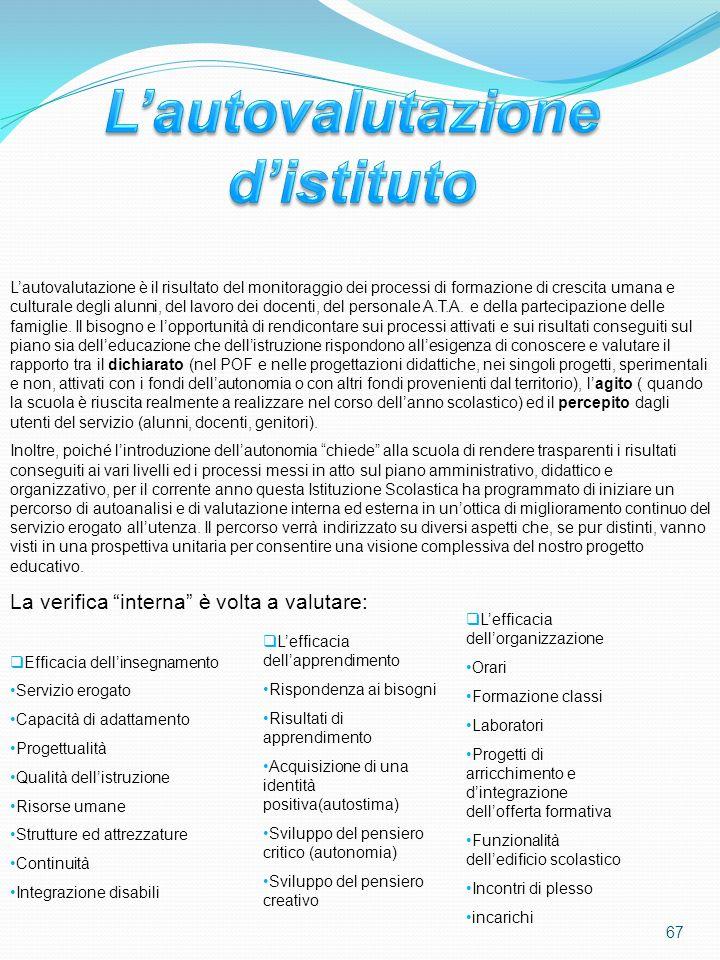 Lautovalutazione è il risultato del monitoraggio dei processi di formazione di crescita umana e culturale degli alunni, del lavoro dei docenti, del pe