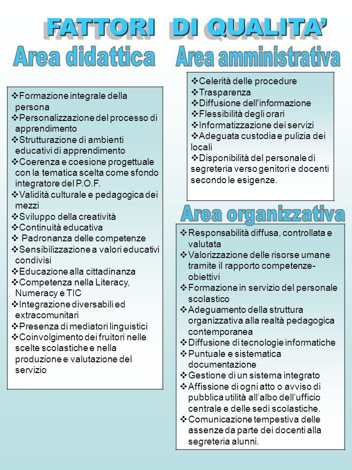 FATTORI DI QUALITA 8 Celerità delle procedure Trasparenza Diffusione dell'informazione Flessibilità degli orari Informatizzazione dei servizi Adeguata