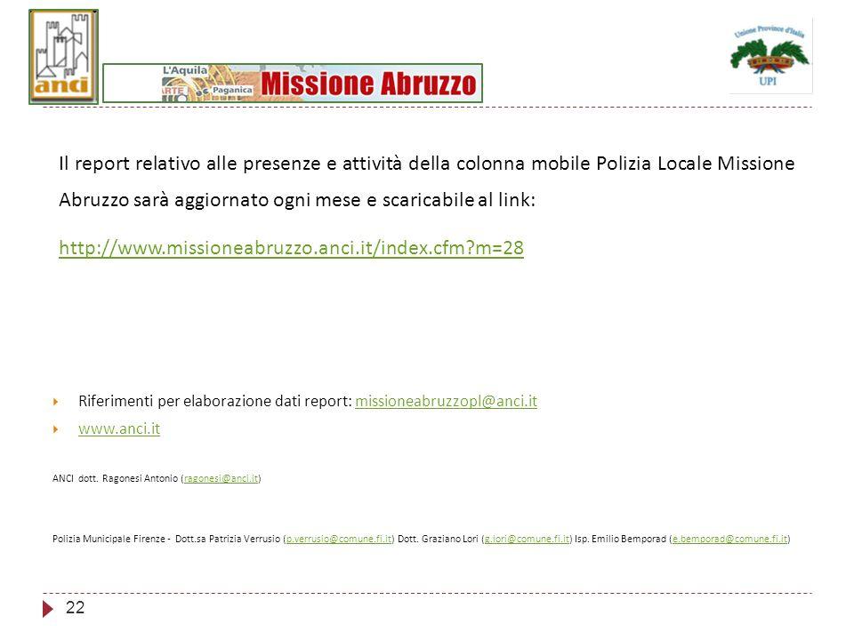 22 Riferimenti per elaborazione dati report: missioneabruzzopl@anci.itmissioneabruzzopl@anci.it www.anci.it ANCI dott.
