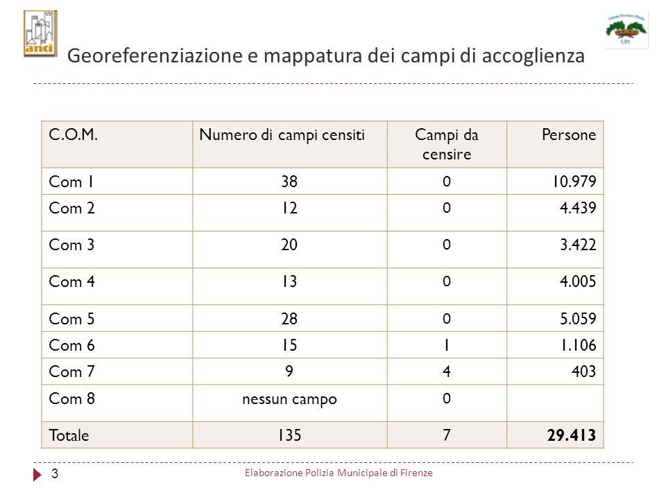 Georeferenziazione e mappatura dei campi di accoglienza C.O.M.Numero di campi censitiCampi da censire Persone Com 138 0 10.979 Com 212 0 4.439 Com 320 0 3.422 Com 413 0 4.005 Com 528 0 5.059 Com 61511.106 Com 794403 Com 8nessun campo 0 Totale135729.413 3 Elaborazione Polizia Municipale di Firenze