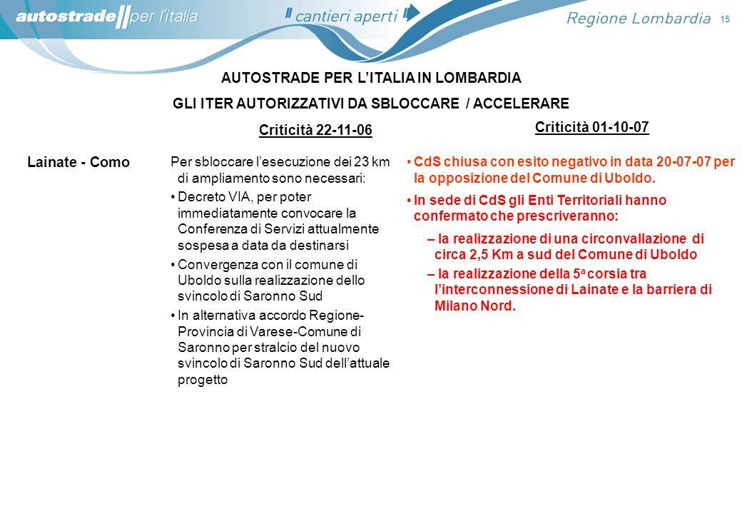 AUTOSTRADE PER LITALIA IN LOMBARDIA GLI ITER AUTORIZZATIVI DA SBLOCCARE / ACCELERARE 15 Lainate - Como Per sbloccare lesecuzione dei 23 km di ampliame