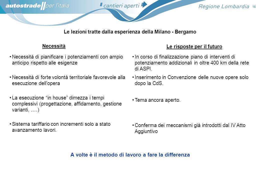 Le lezioni tratte dalla esperienza della Milano - Bergamo 16 Necessità di pianificare i potenziamenti con ampio anticipo rispetto alle esigenze Necess