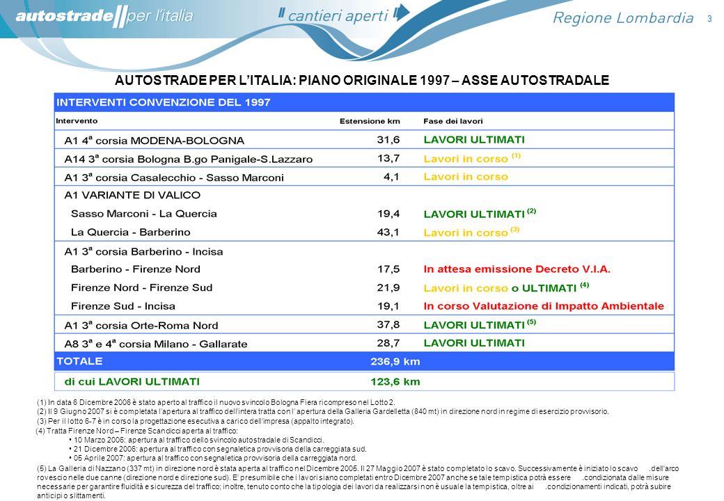 3 AUTOSTRADE PER LITALIA: PIANO ORIGINALE 1997 – ASSE AUTOSTRADALE (2) Il 9 Giugno 2007 si è completata lapertura al traffico dellintera tratta con l