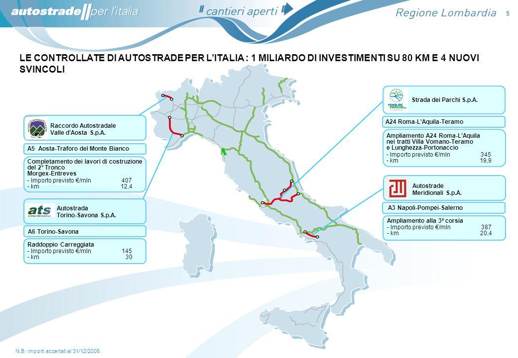 A8 Milano-Lainate: viabilità di accesso al Nuovo Polo Fieristico di Milano – Tratta C Situazione attuale : prima fase – il 1° stralcio funzionale è stato completato il 31-03-05 nel pieno rispetto degli obiettivi; lintegrazione al 1° stralcio (una campata del viadotto sulla ferrovia) è ultimata.