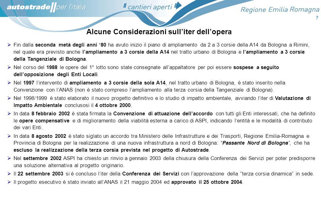 8 Lavori di potenziamento del Sistema Autostradale e Tangenziale di Bologna Apertura della 3 a corsia dinamica I lavori di potenziamento del Sistema Autostradale e Tangenziale di Bologna sono stati consegnati allImpresa Pavimental in data 2 febbraio 2005.