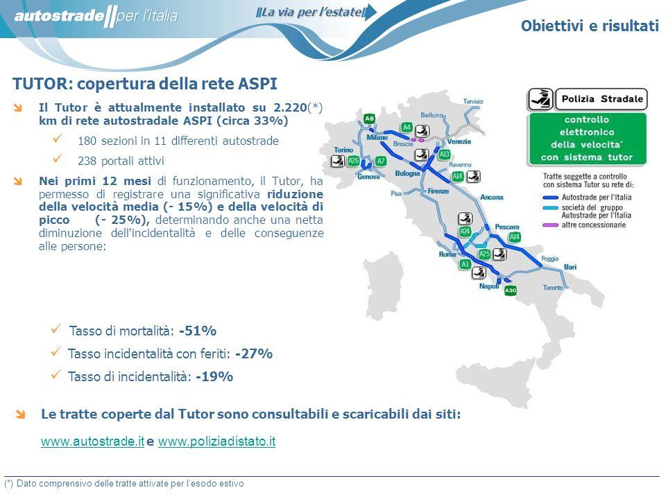 La via per lestate TUTOR: copertura della rete ASPI Il Tutor è attualmente installato su 2.220(*) km di rete autostradale ASPI (circa 33%) 180 sezioni