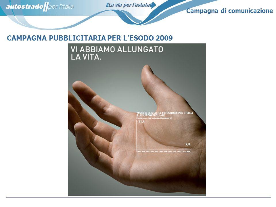 La via per lestate CAMPAGNA PUBBLICITARIA PER LESODO 2009 Campagna di comunicazione