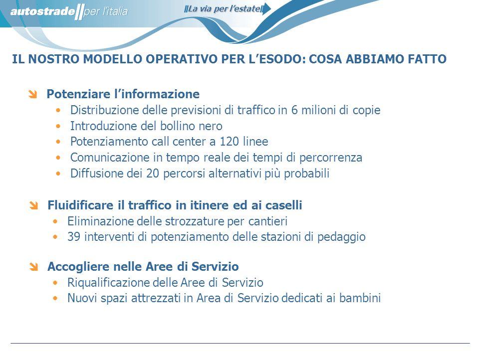 La via per lestate Fluidificare il traffico in itinere ed ai caselli Eliminazione delle strozzature per cantieri 39 interventi di potenziamento delle