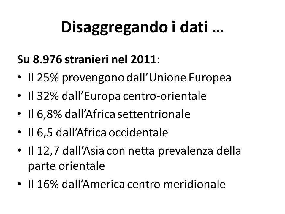 Disaggregando i dati … Su 8.976 stranieri nel 2011: Il 25% provengono dallUnione Europea Il 32% dallEuropa centro-orientale Il 6,8% dallAfrica settentrionale Il 6,5 dallAfrica occidentale Il 12,7 dallAsia con netta prevalenza della parte orientale Il 16% dallAmerica centro meridionale
